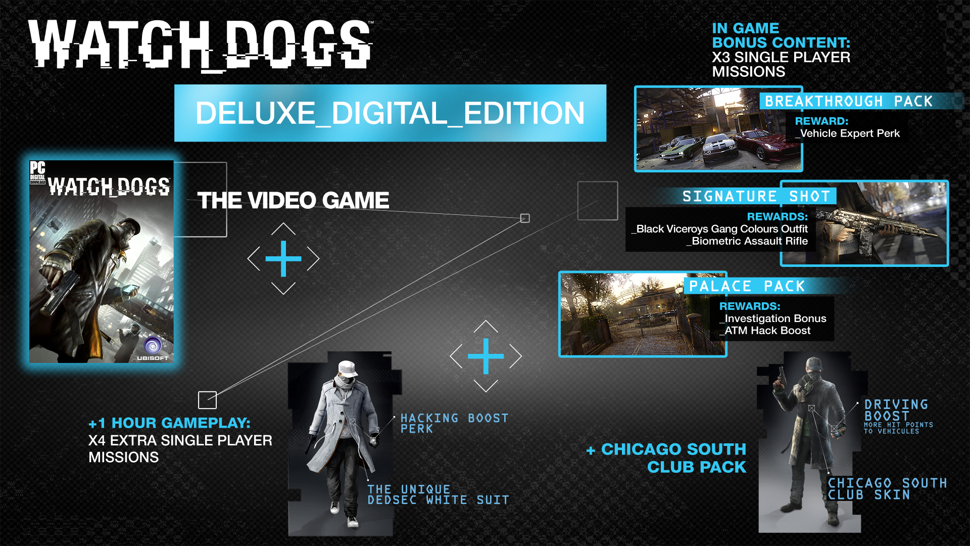 Watch Dogs How To Get Cyberpunk Pack