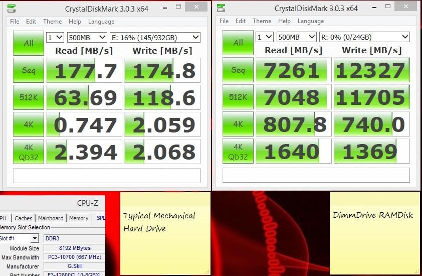 Dimmdrive :: Gaming Ramdrive @ 10,000+ MB/s screenshot