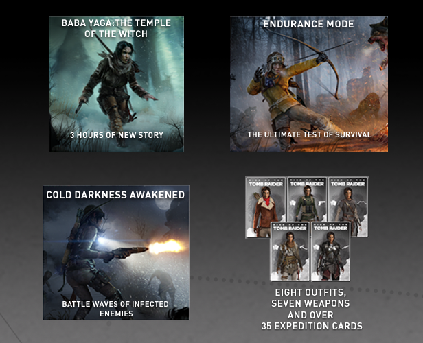 http://cdn.akamai.steamstatic.com/steam/apps/391220/extras/ROTTR20_Infographic_Content1_616x500.png?t=1477575620