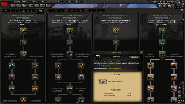 Hearts of Iron IV v1.0 Plus 8 Trainer-FLiNG