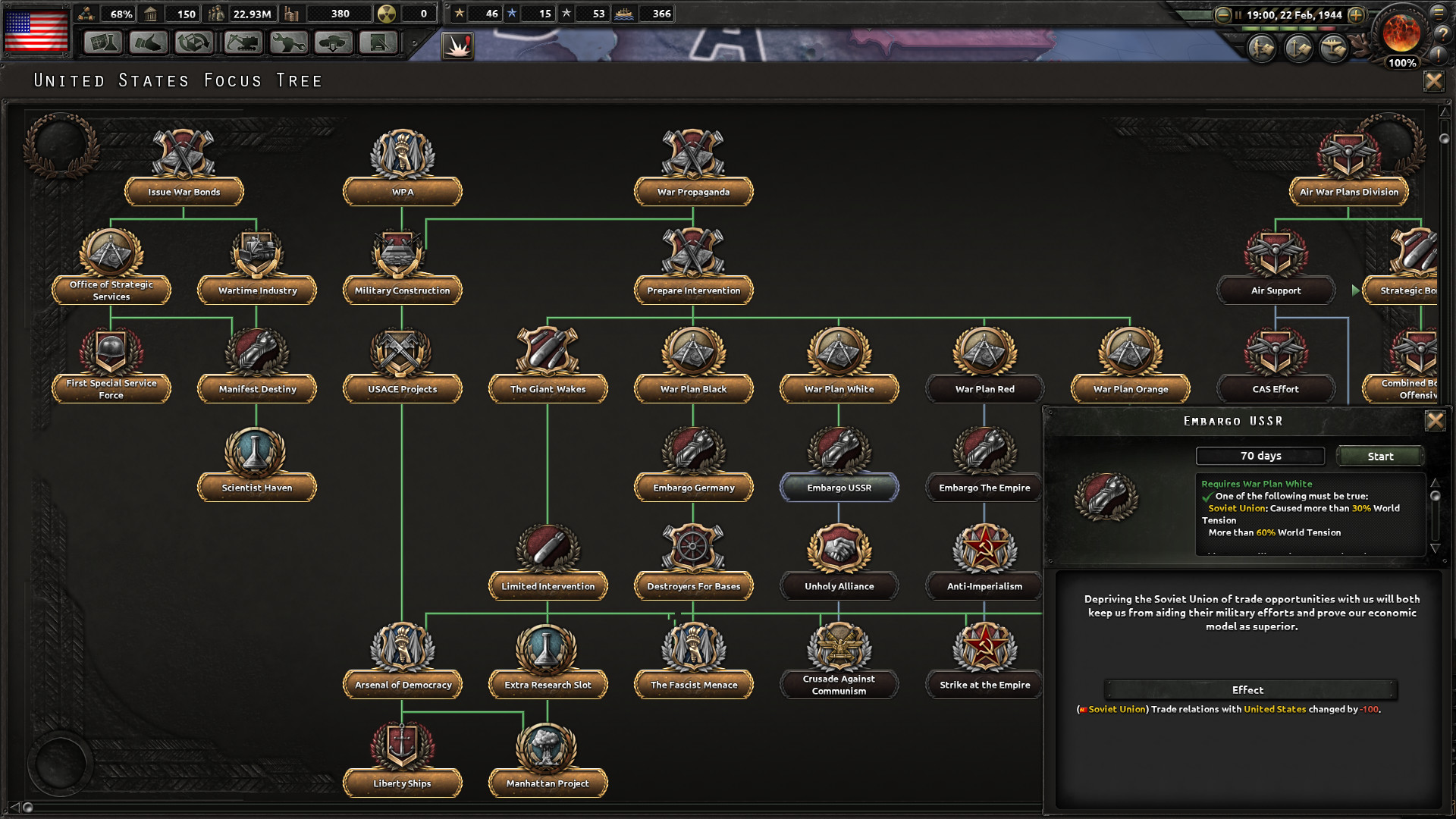 Hearts of Iron IV Screenshot 2