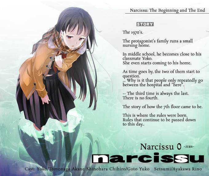 Narcissu 10th Anniversary Anthology Project - Season Pass screenshot