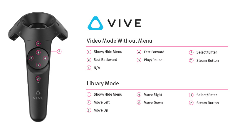 sourvr video player htc vive and oculus controller manual rh steamcommunity com HTC Viva Review htc vive manual pdf