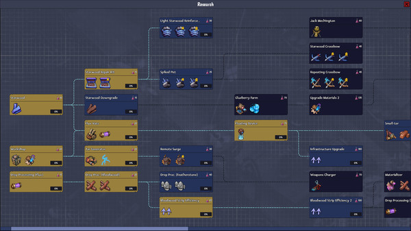 Dream Engines: Nomad Cities Screenshot 9