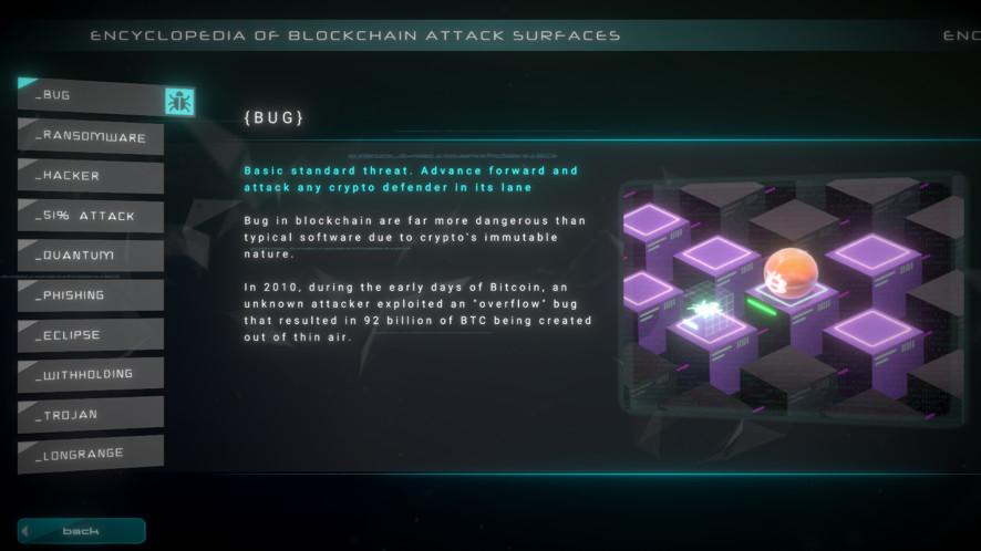 bitcoin piața efectuați github