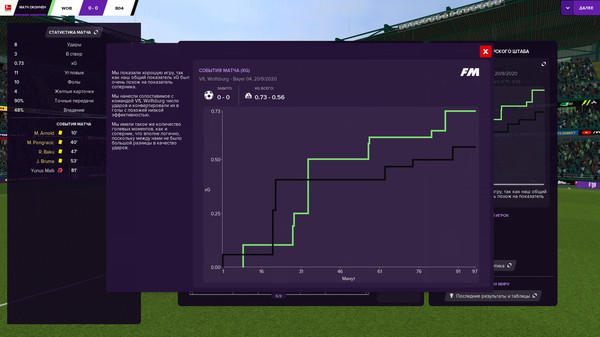 Скриншот №4 к Football Manager 2021 Touch