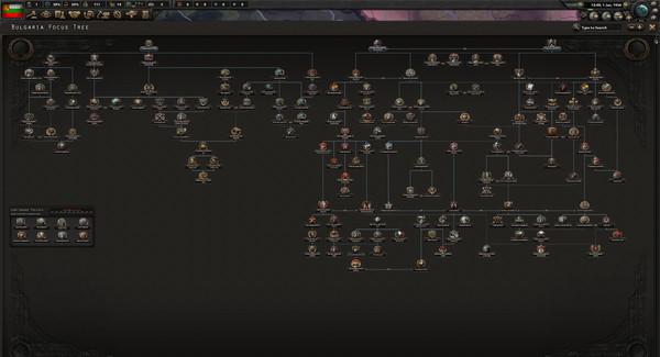 Скриншот №8 к Expansion - Hearts of Iron IV Battle for the Bosporus