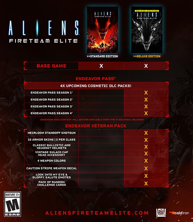 Купить Aliens: Fireteam Elite