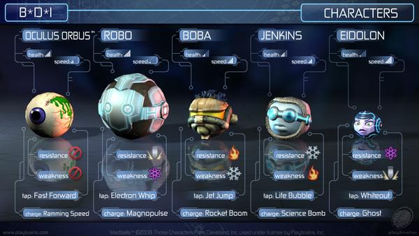 скриншот Madballs Anarchy Unlock Pack 0