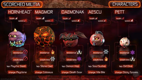 скриншот Madballs Anarchy Unlock Pack 1
