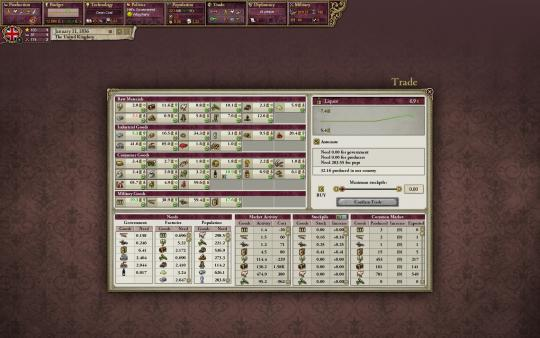 Victoria II Screenshot