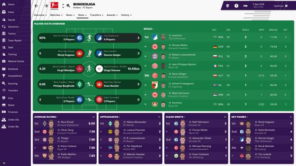 Screenshot of Football Manager 2019